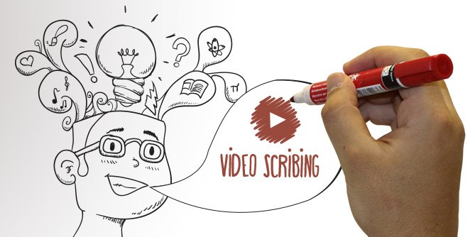 blog video scribing